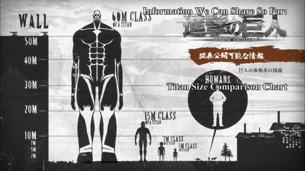 If the largest possible Titan is 10 meters taller, why didn't the humans just make their wall like 100 meters tall? They really didn't think this through, did they?